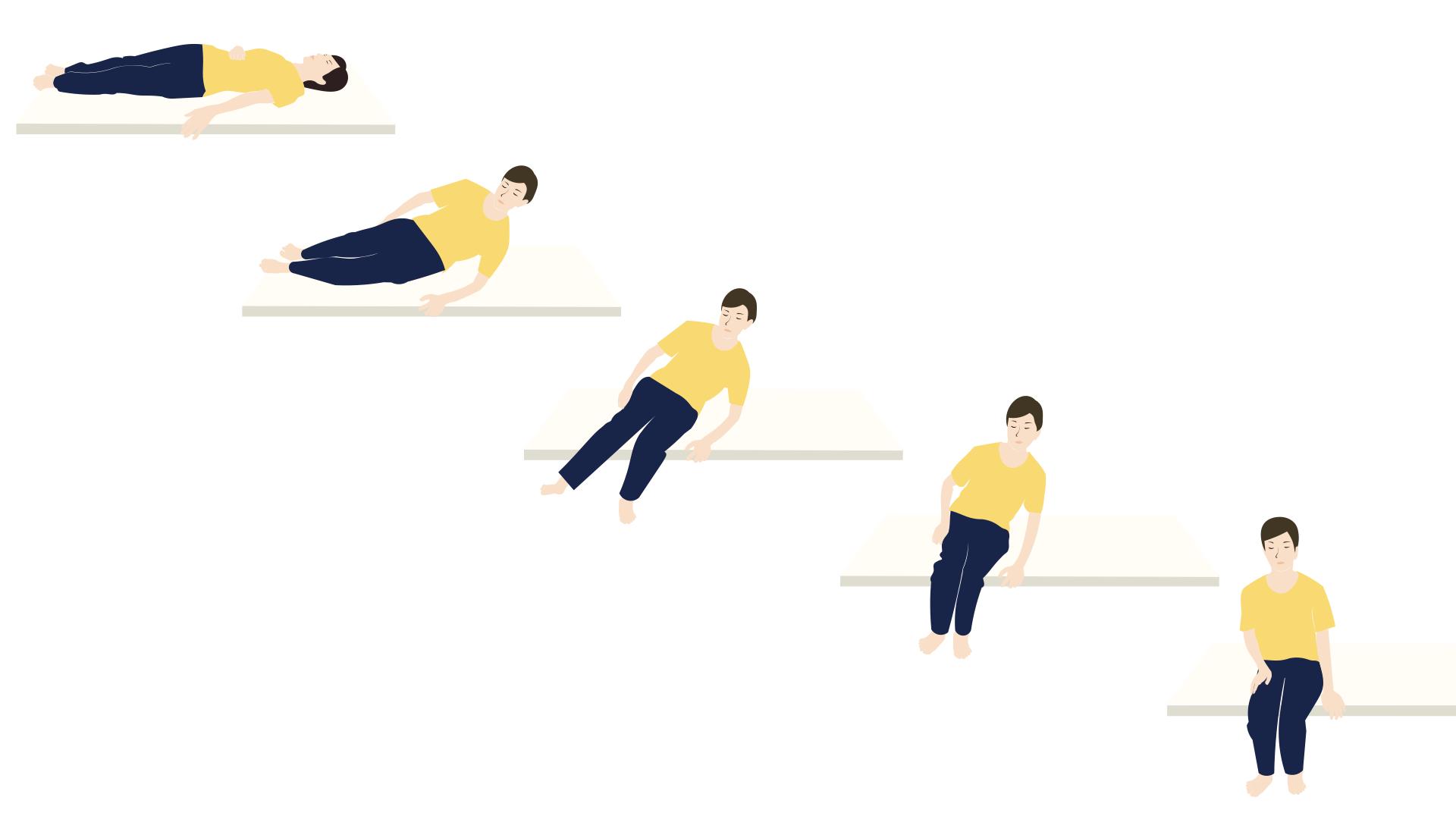 起き上がり動作について